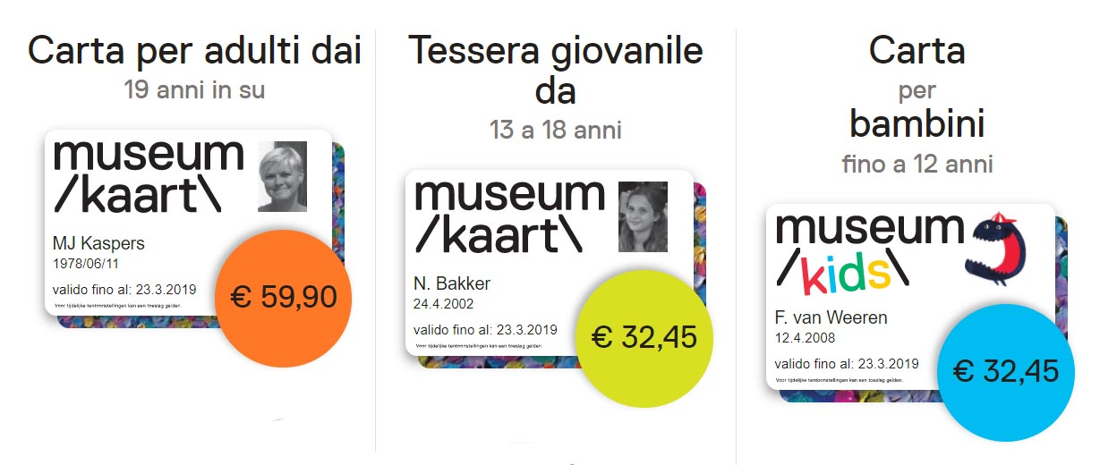 Le tre fasce di età e prezzo della Museumkaart (Screenshot dal museumkaart.nl)